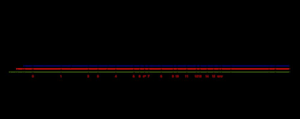 dulcimer-schema